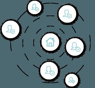 logiciel pour bailleurs sociaux - rapprochement