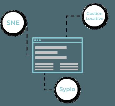 logiciel pour bailleurs sociaux - Syplo, SNE
