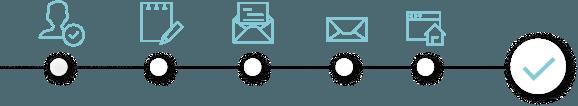 logiciel pour bailleurs sociaux - Tâches